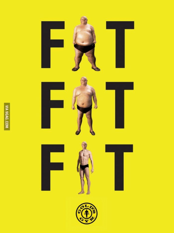 Gold's Gym - Fat campaign depicting three body types from large to small